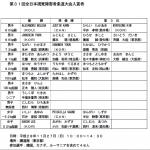 結果報告(全日本視覚障害者柔道大会)