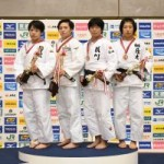 試合結果報告(全日本ジュニア柔道体重別選手権)