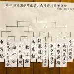 試合結果報告(全国少年柔道大会 神奈川県予選)
